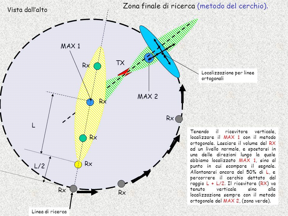 L MAX 1 L/2 MAX 2 Linea di ricerca Zona finale di ricerca (metodo del cerchio). Tenendo il ricevitore verticale, localizzare il MAX 1 con il metodo or