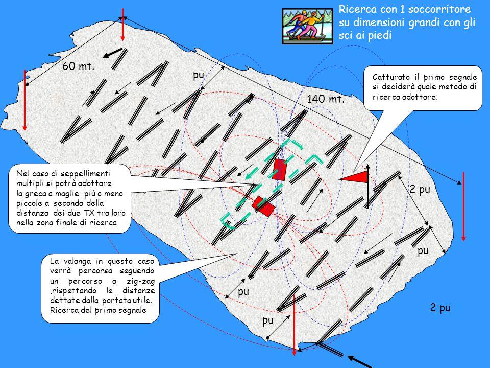 60 mt. 140 mt. pu 2 pu La valanga in questo caso verrà percorsa seguendo un percorso a zig-zag,rispettando le distanze dettate dalla portata utile. Ri