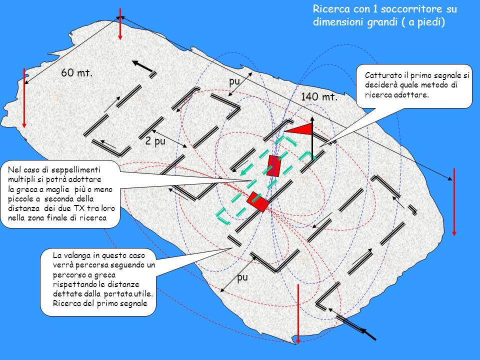 60 mt. 140 mt. pu 2 pu La valanga in questo caso verrà percorsa seguendo un percorso a greca rispettando le distanze dettate dalla portata utile. Rice