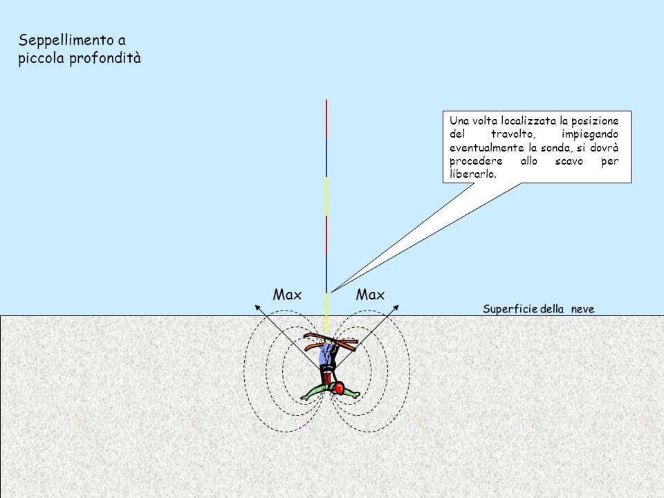 Una volta localizzata la posizione del travolto, impiegando eventualmente la sonda, si dovrà procedere allo scavo per liberarlo. Seppellimento a picco