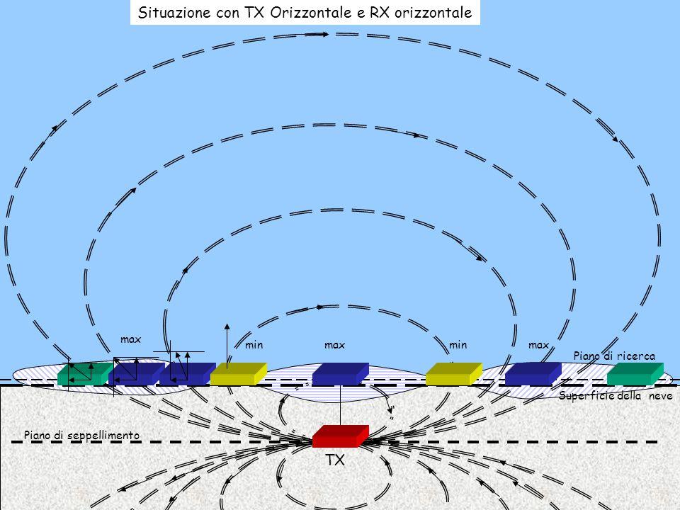 Una volta localizzata la posizione del travolto, impiegando eventualmente la sonda, si dovrà procedere allo scavo per liberarlo.