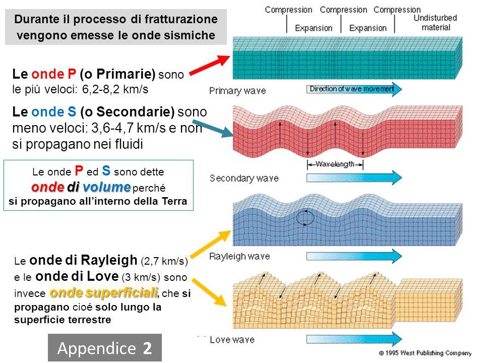 Le onde P (o Primarie) sono le più veloci: 6,2-8,2 km/s Le onde S (o Secondarie) sono meno veloci: 3,6-4,7 km/s e non si propagano nei fluidi onde superficiali Le onde di Rayleigh (2,7 km/s) e le onde di Love (3 km/s) sono invece onde superficiali, che si propagano cioé solo lungo la superficie terrestre Onde sismiche Durante il processo di fratturazione vengono emesse le onde sismiche Le onde P ed S sono dette onde di volume onde di volume perché si propagano all'interno della Terra Appendice 2