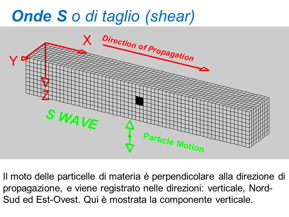 Onde S o di taglio (shear) Il moto delle particelle di materia è perpendicolare alla direzione di propagazione, e viene registrato nelle direzioni: verticale, Nord- Sud ed Est-Ovest.