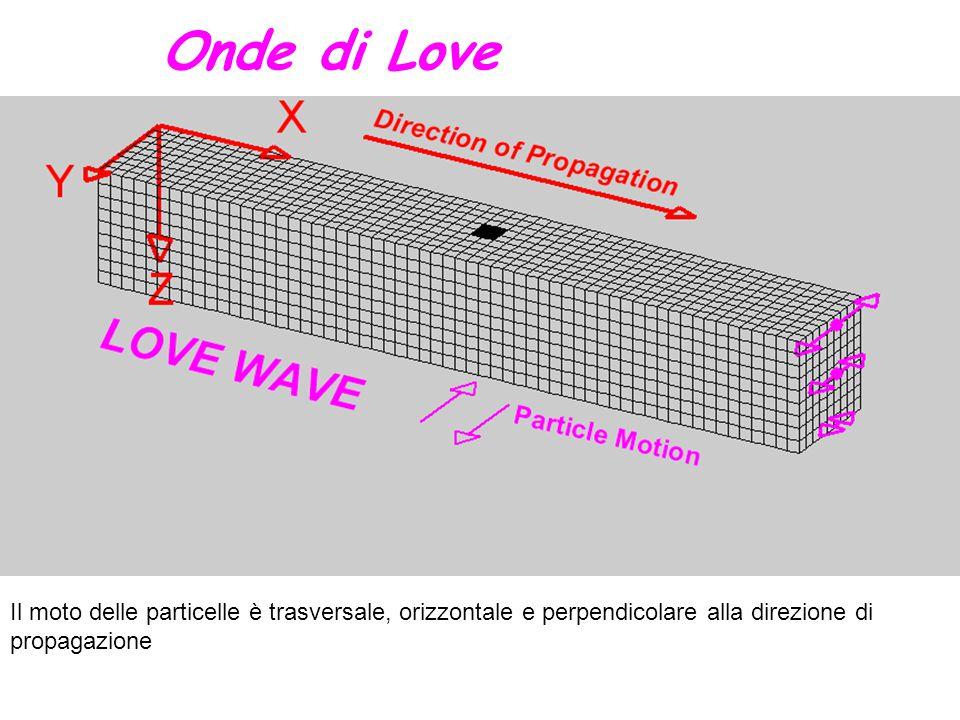 Onde di Love Il moto delle particelle è trasversale, orizzontale e perpendicolare alla direzione di propagazione