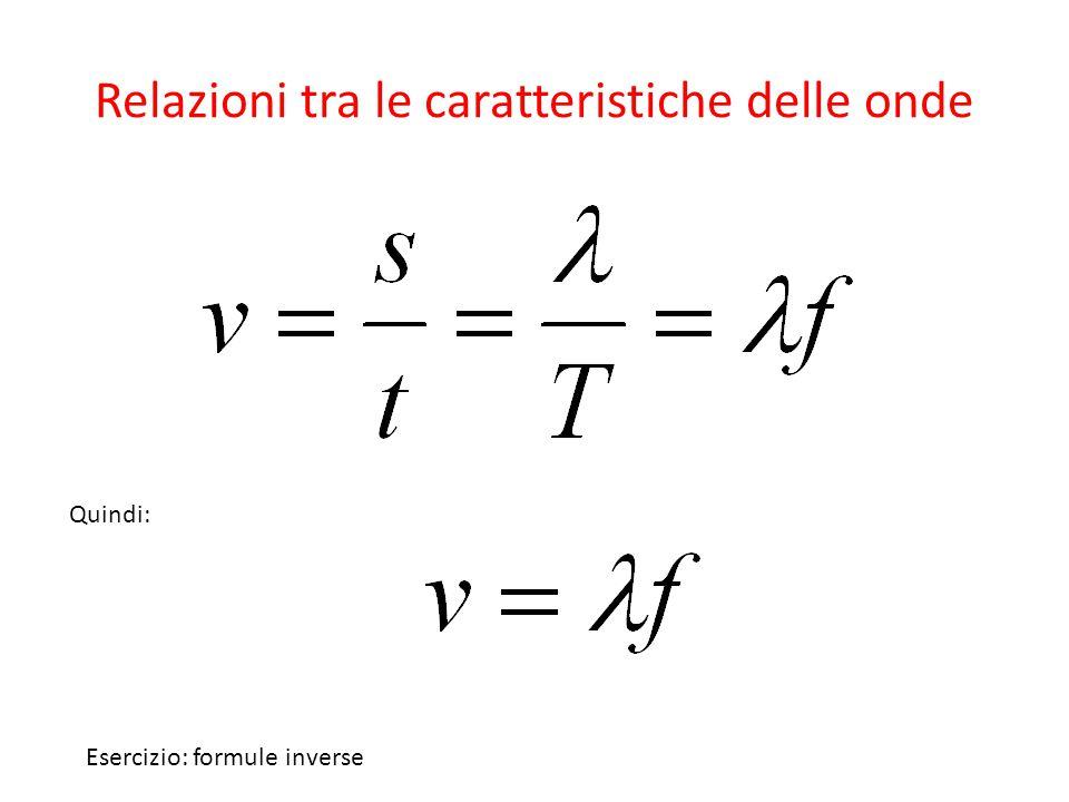 Relazioni tra le caratteristiche delle onde Quindi: Esercizio: formule inverse