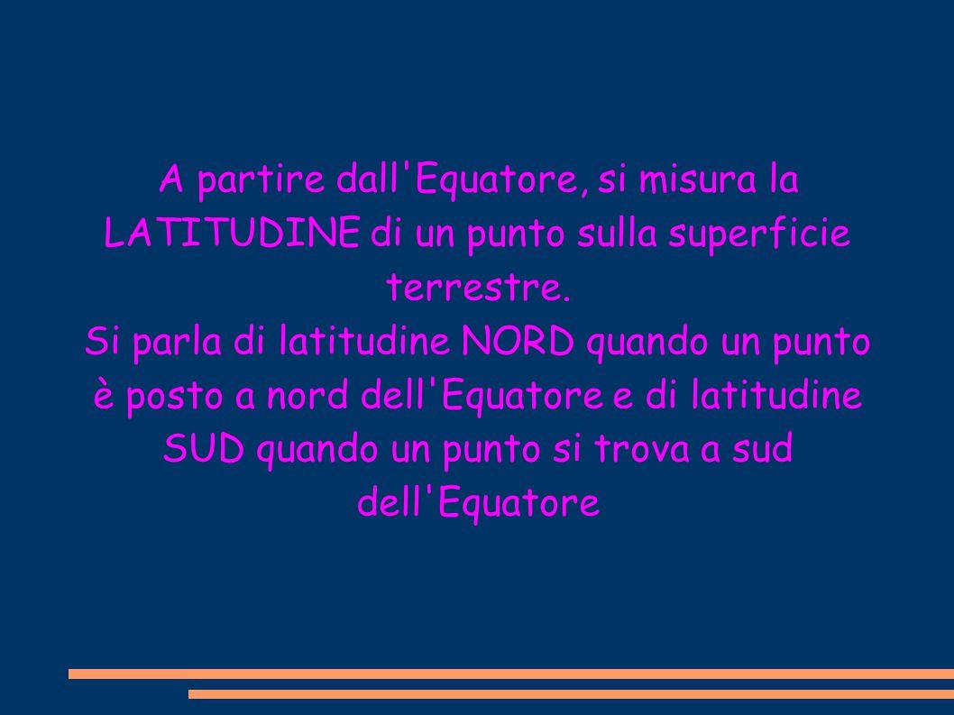 A partire dall'Equatore, si misura la LATITUDINE di un punto sulla superficie terrestre. Si parla di latitudine NORD quando un punto è posto a nord de