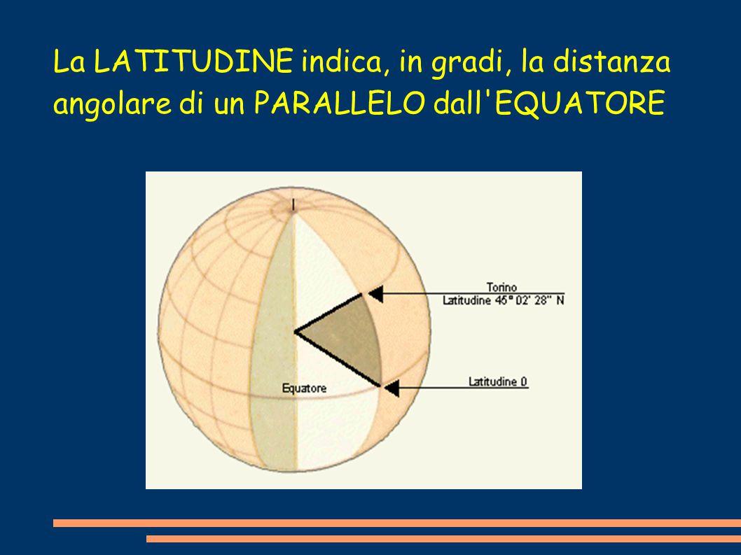 La LATITUDINE indica, in gradi, la distanza angolare di un PARALLELO dall'EQUATORE