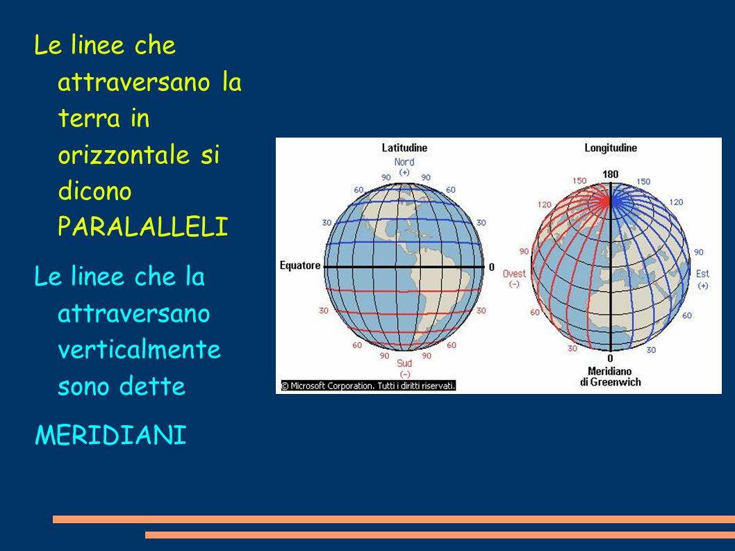 Il meridiano considerato come punto zero è il MERIDIANO DI GREENWICH (che passa per l osservatorio di Greenwich, in Inghilterra ).