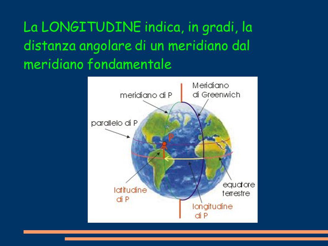 La LONGITUDINE indica, in gradi, la distanza angolare di un meridiano dal meridiano fondamentale La