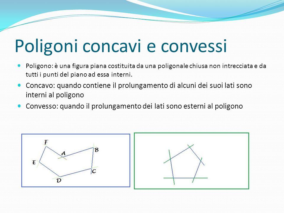 Poligoni concavi e convessi Poligono: è una figura piana costituita da una poligonale chiusa non intrecciata e da tutti i punti del piano ad essa inte