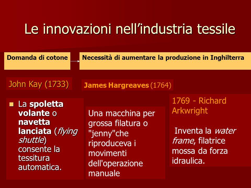 Le innovazioni nell'industria tessile Domanda di cotoneNecessità di aumentare la produzione in Inghilterra John Kay (1733) La spoletta volante o navet