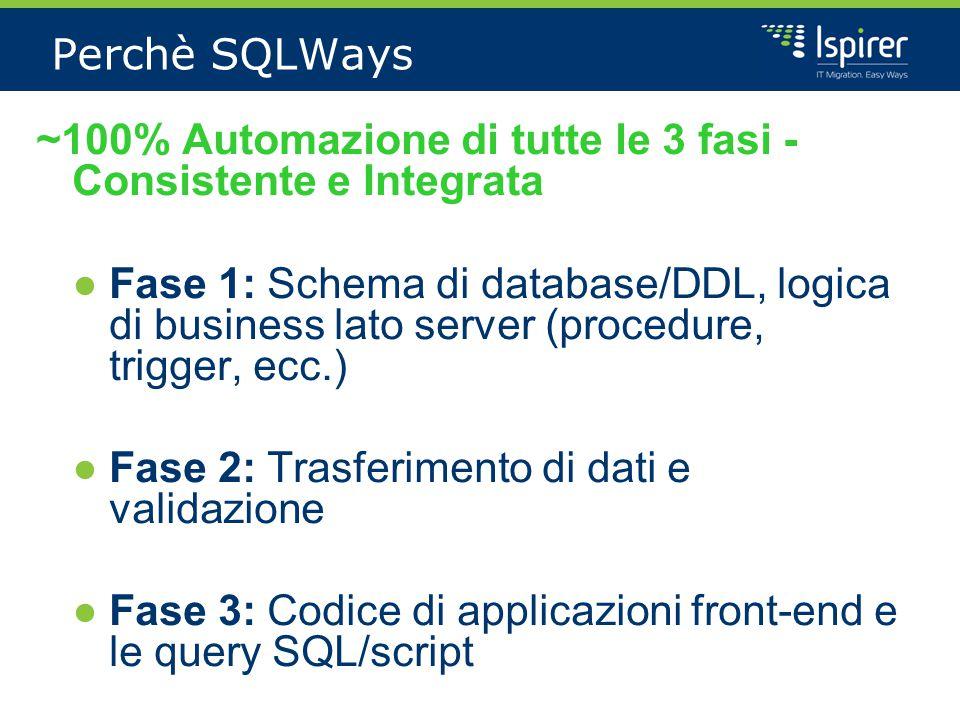 Perchè SQLWays ~100% Automazione di tutte le 3 fasi - Consistente e Integrata ●Fase 1: Schema di database/DDL, logica di business lato server (procedure, trigger, ecc.) ●Fase 2: Trasferimento di dati e validazione ●Fase 3: Codice di applicazioni front-end e le query SQL/script