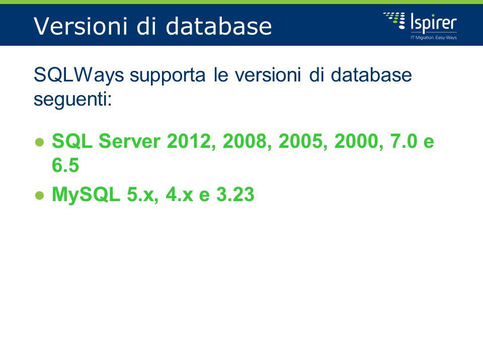 Versioni di database SQLWays supporta le versioni di database seguenti: ●SQL Server 2012, 2008, 2005, 2000, 7.0 e 6.5 ●MySQL 5.x, 4.x e 3.23