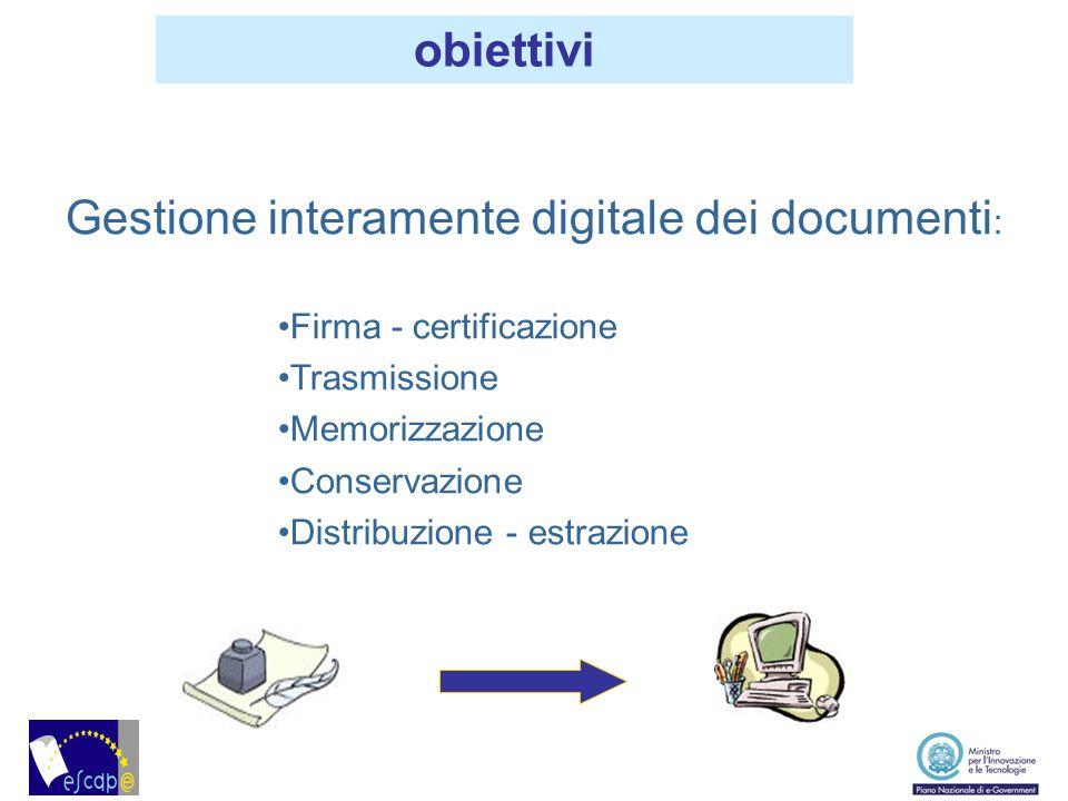 Gestione interamente digitale dei documenti : Firma - certificazione Trasmissione Memorizzazione Conservazione Distribuzione - estrazione obiettivi