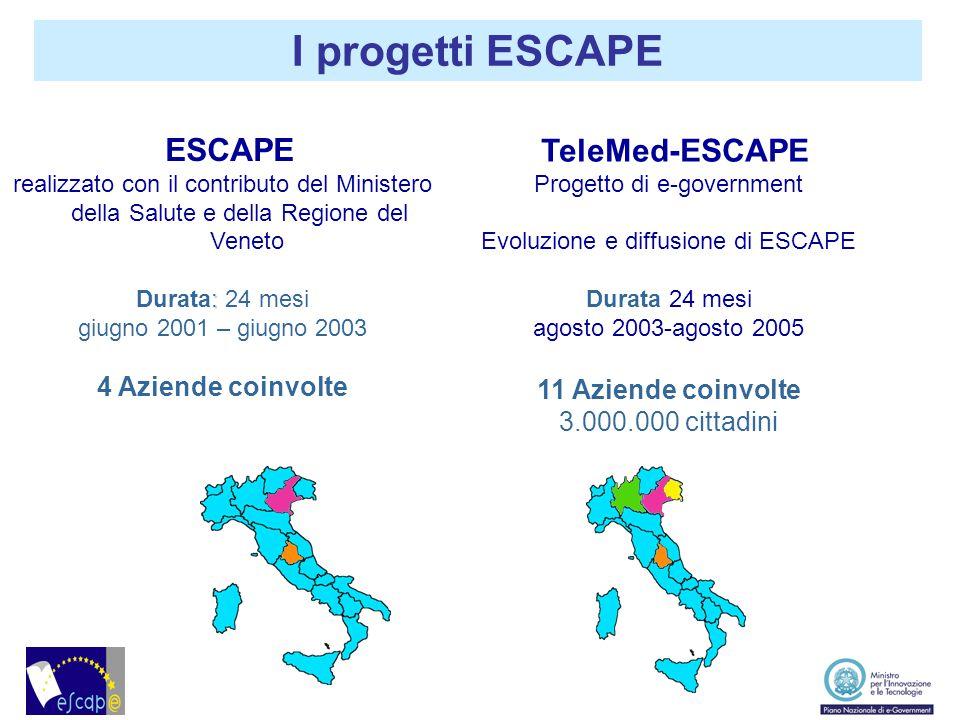 ESCAPE realizzato con il contributo del Ministero della Salute e della Regione del Veneto : Durata: 24 mesi giugno 2001 – giugno 2003 4 Aziende coinvo