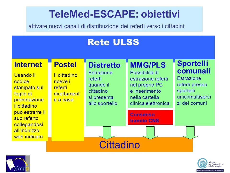 Cittadino Rete ULSS Internet Usando il codice stampato sul foglio di prenotazione il cittadino può estrarre il suo referto collegandosi all'indirizzo