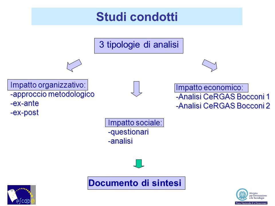 Studi condotti 3 tipologie di analisi Impatto organizzativo: -approccio metodologico -ex-ante-ex-post Impatto economico: -Analisi CeRGAS Bocconi 1 -An