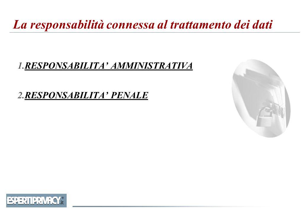 1.RESPONSABILITA' AMMINISTRATIVA 2.RESPONSABILITA' PENALE La responsabilità connessa al trattamento dei dati