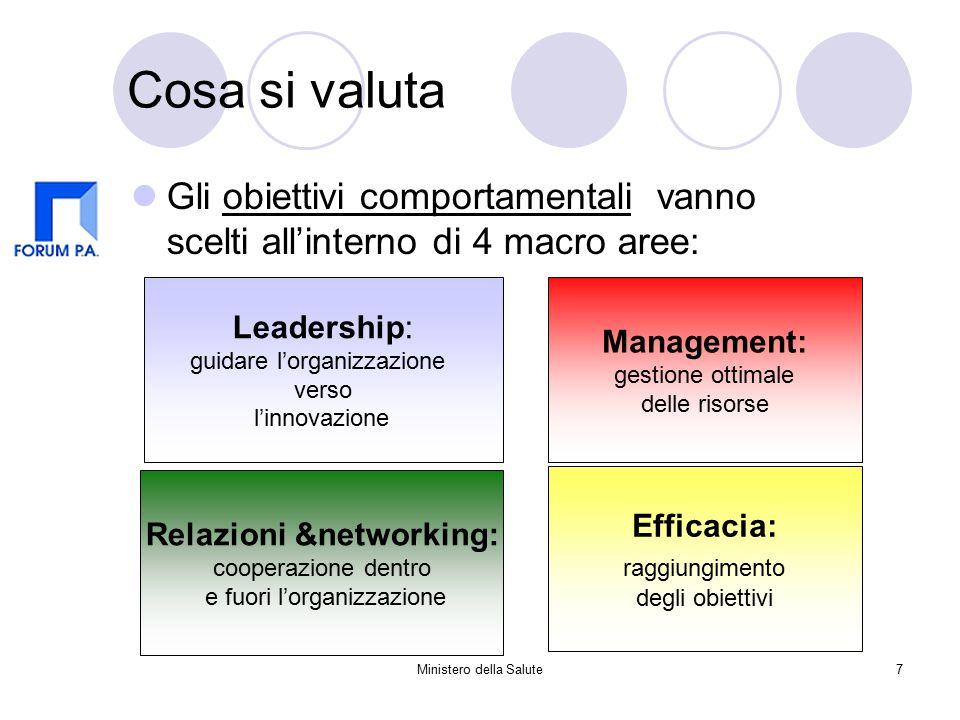 Ministero della Salute7 Cosa si valuta Gli obiettivi comportamentali vanno scelti all'interno di 4 macro aree: Leadership: guidare l'organizzazione verso l'innovazione Management: gestione ottimale delle risorse Relazioni &networking: cooperazione dentro e fuori l'organizzazione Efficacia: raggiungimento degli obiettivi