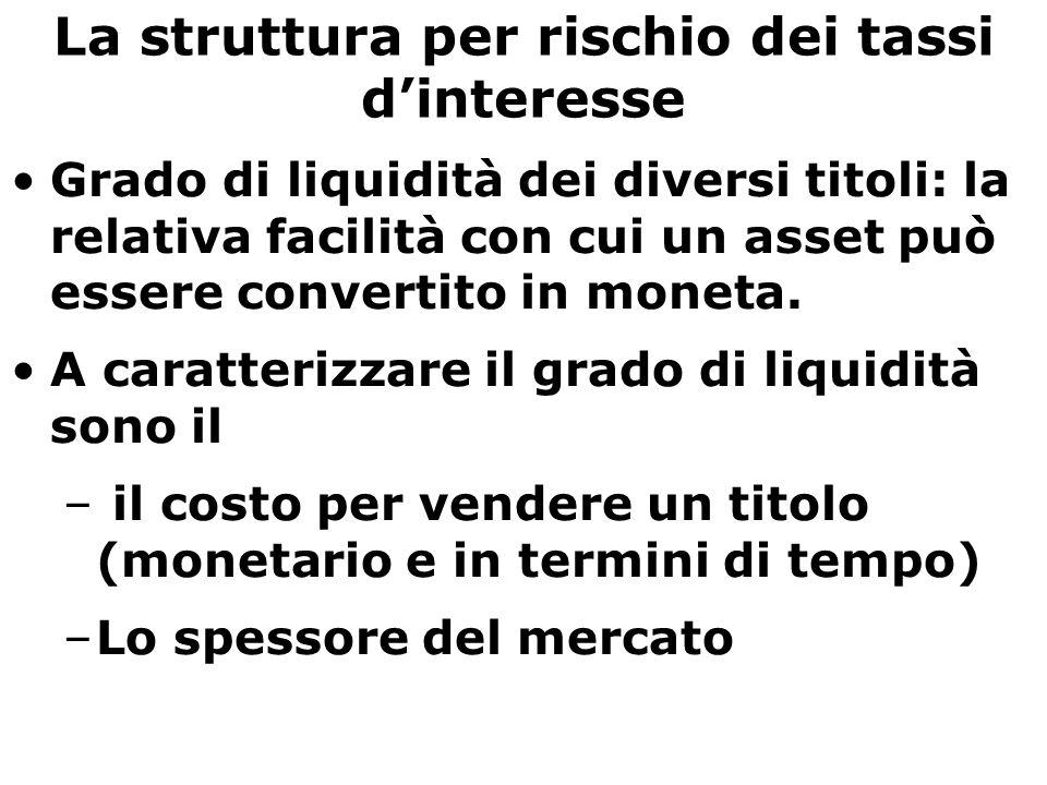 La struttura per rischio dei tassi d'interesse Grado di liquidità dei diversi titoli: la relativa facilità con cui un asset può essere convertito in moneta.