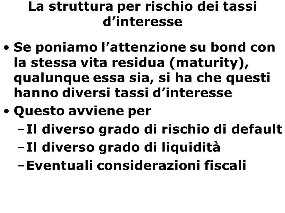 La struttura per rischio dei tassi d'interesse Se poniamo l'attenzione su bond con la stessa vita residua (maturity), qualunque essa sia, si ha che questi hanno diversi tassi d'interesse Questo avviene per –Il diverso grado di rischio di default –Il diverso grado di liquidità –Eventuali considerazioni fiscali
