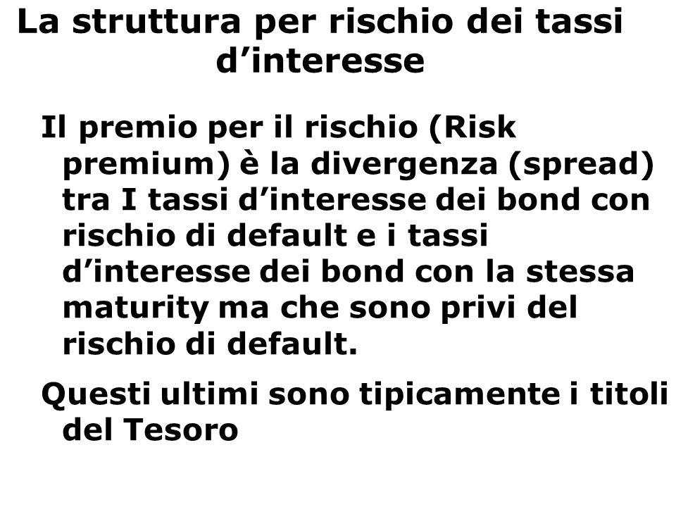 La struttura per rischio dei tassi d'interesse Il premio per il rischio (Risk premium) è la divergenza (spread) tra I tassi d'interesse dei bond con rischio di default e i tassi d'interesse dei bond con la stessa maturity ma che sono privi del rischio di default.