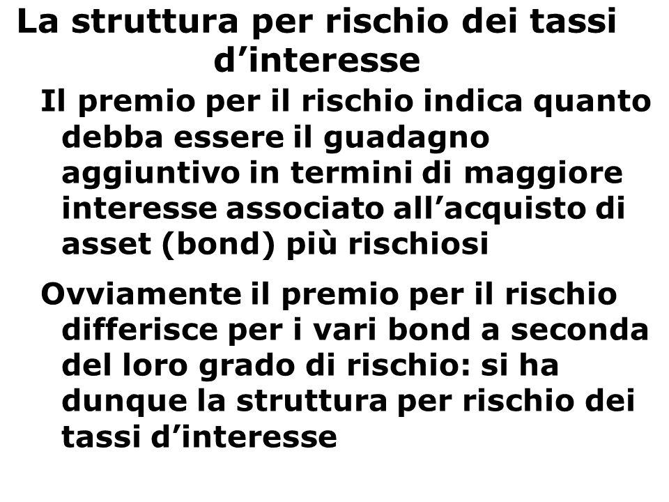 La struttura per rischio dei tassi d'interesse Il premio per il rischio indica quanto debba essere il guadagno aggiuntivo in termini di maggiore interesse associato all'acquisto di asset (bond) più rischiosi Ovviamente il premio per il rischio differisce per i vari bond a seconda del loro grado di rischio: si ha dunque la struttura per rischio dei tassi d'interesse