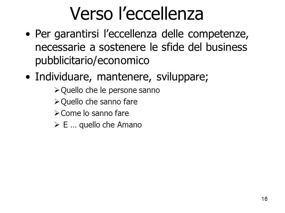 16 Per garantirsi l'eccellenza delle competenze, necessarie a sostenere le sfide del business pubblicitario/economico Individuare, mantenere, sviluppa