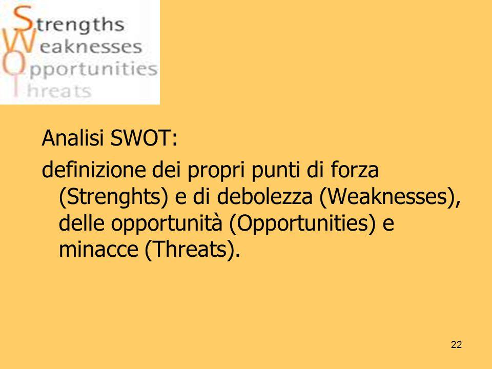 22 Analisi SWOT: definizione dei propri punti di forza (Strenghts) e di debolezza (Weaknesses), delle opportunità (Opportunities) e minacce (Threats).
