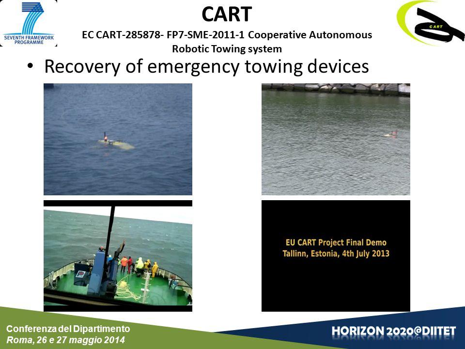 Conferenza del Dipartimento Roma, 26 e 27 maggio 2014 AUTODROP Reducing operating costs I.M.U.: inertial measurement unit depth-meter echosounder