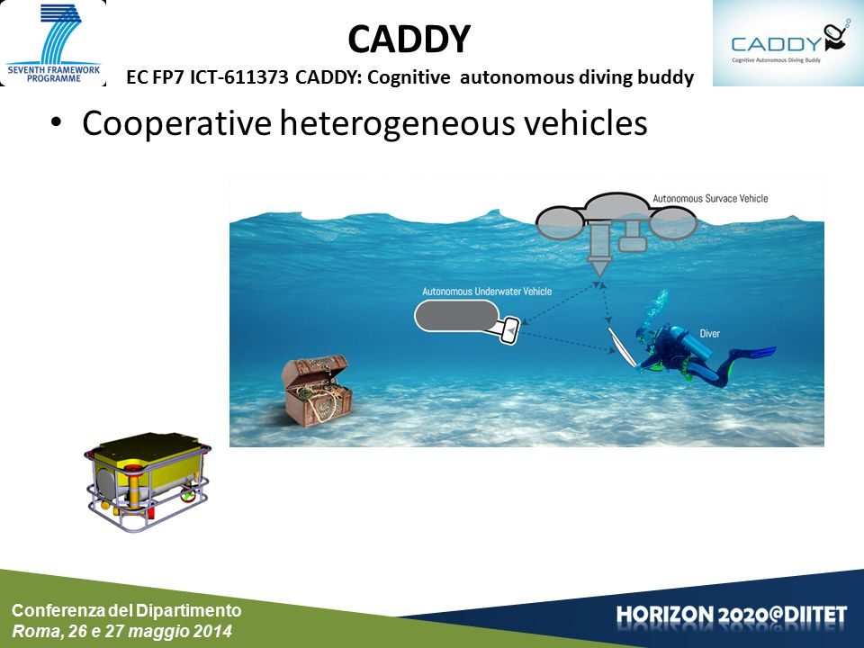 Conferenza del Dipartimento Roma, 26 e 27 maggio 2014 CADDY EC FP7 ICT-611373 CADDY: Cognitive autonomous diving buddy Cooperative heterogeneous vehicles