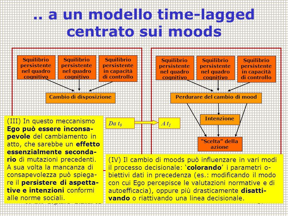 Covisco - Logiche/2 - Lezione C224..