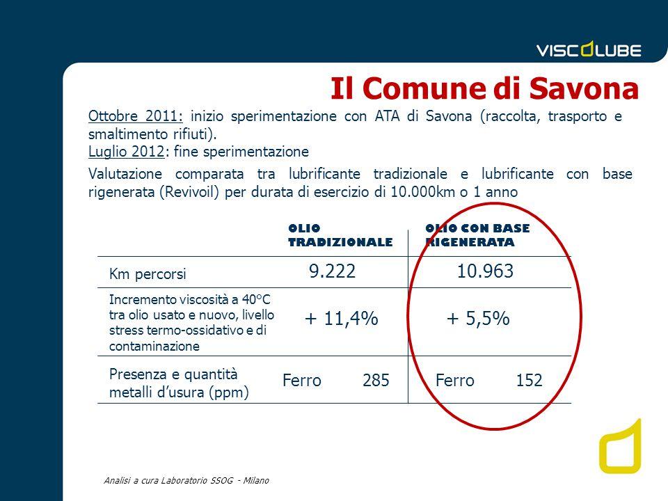 Ottobre 2011: inizio sperimentazione con ATA di Savona (raccolta, trasporto e smaltimento rifiuti). Luglio 2012: fine sperimentazione Valutazione comp