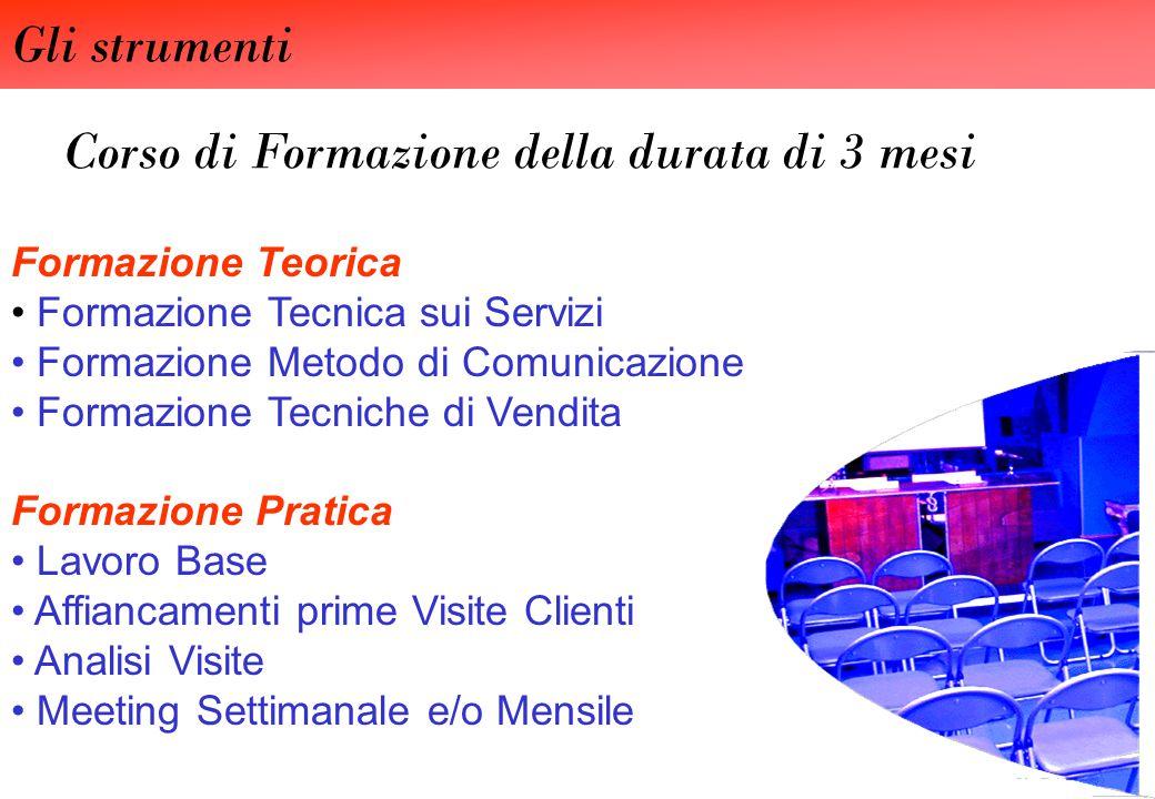 Formazione Teorica Formazione Tecnica sui Servizi Formazione Metodo di Comunicazione Formazione Tecniche di Vendita Formazione Pratica Lavoro Base Aff