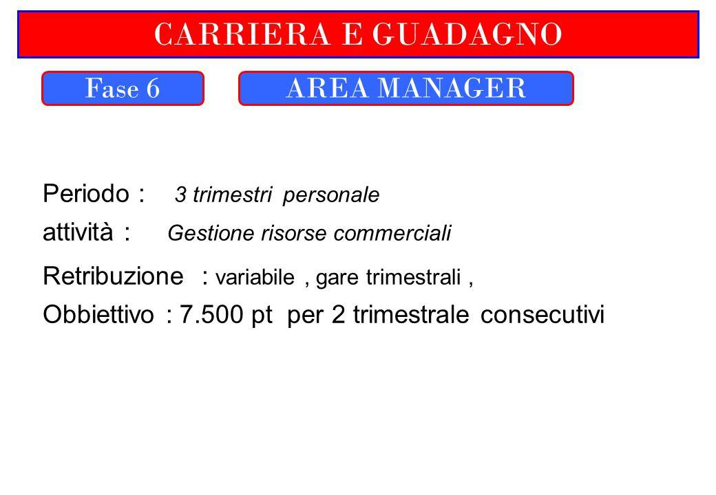 CARRIERA E GUADAGNO Fase 6 Periodo : 3 trimestri personale attività : Gestione risorse commerciali Retribuzione : variabile, gare trimestrali, Obbiettivo : 7.500 pt per 2 trimestrale consecutivi AREA MANAGER
