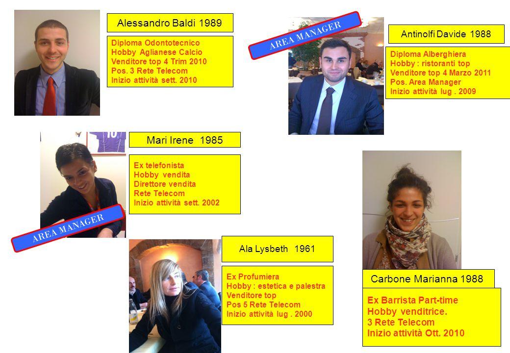 Alessandro Baldi 1989 Diploma Odontotecnico Hobby Aglianese Calcio Venditore top 4 Trim 2010 Pos. 3 Rete Telecom Inizio attività sett. 2010 Antinolfi