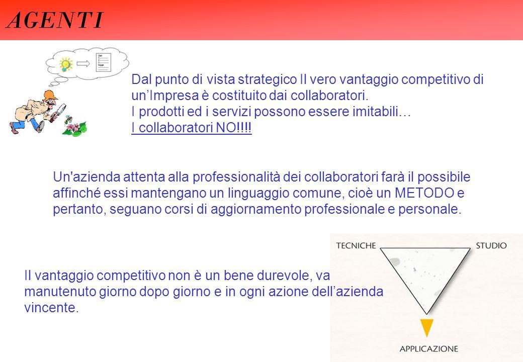 Dal punto di vista strategico Il vero vantaggio competitivo di un'Impresa è costituito dai collaboratori. I prodotti ed i servizi possono essere imita