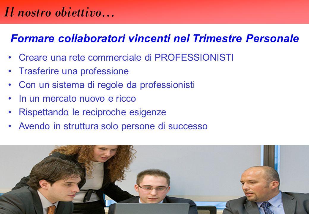 Seminario Base Seminarista pos.1 Corso Formativo Promoter pos.2 Consulente Pos.3 Resp.