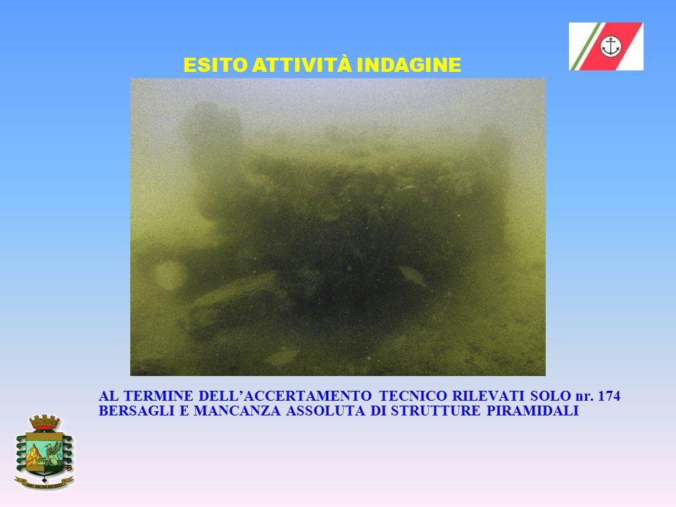 AL TERMINE DELL'ACCERTAMENTO TECNICO RILEVATI SOLO nr. 174 BERSAGLI E MANCANZA ASSOLUTA DI STRUTTURE PIRAMIDALI ESITO ATTIVITÀ INDAGINE