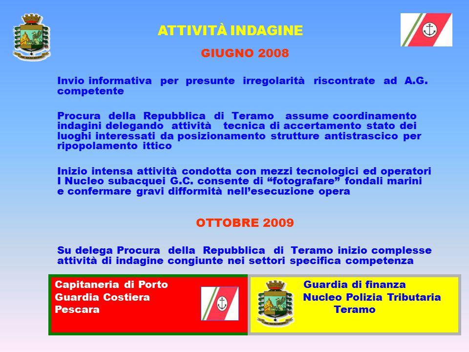GIUGNO 2008 Invio informativa per presunte irregolarità riscontrate ad A.G. competente Procura della Repubblica di Teramo assume coordinamento indagin