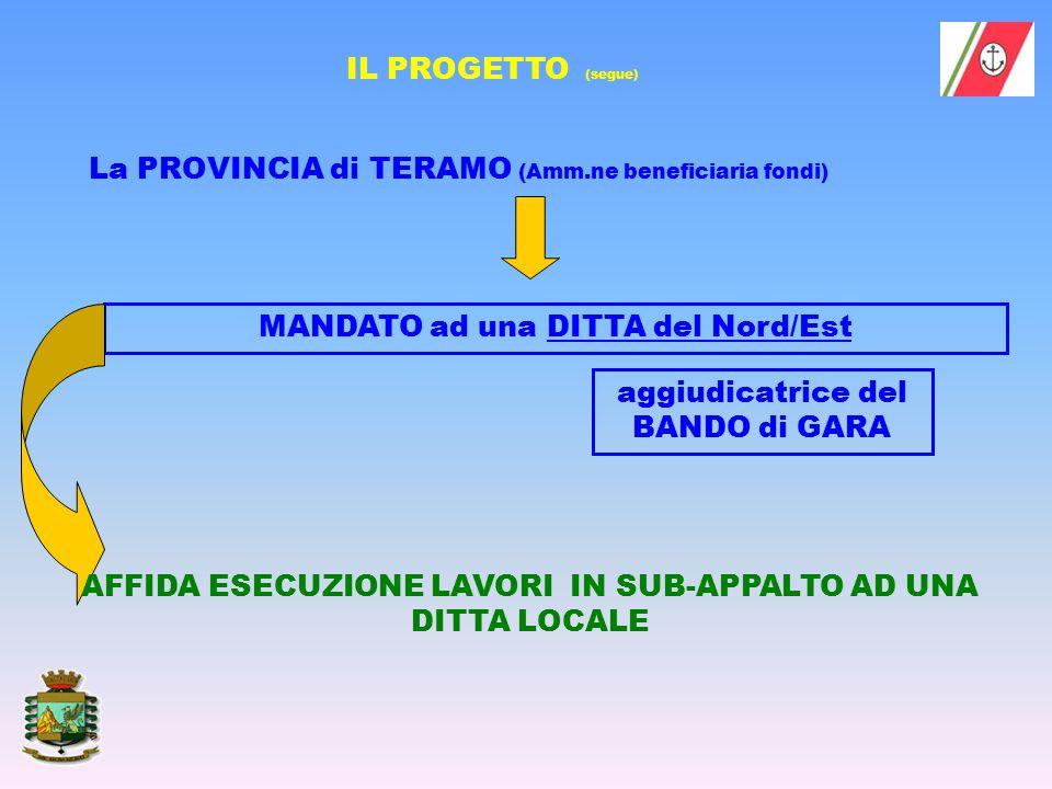 La PROVINCIA di TERAMO (Amm.ne beneficiaria fondi) MANDATO ad una DITTA del Nord/Est AFFIDA ESECUZIONE LAVORI IN SUB-APPALTO AD UNA DITTA LOCALE aggiu
