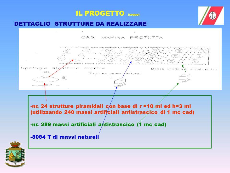 -nr. 24 strutture piramidali con base di r =10 ml ed h=3 ml (utilizzando 240 massi artificiali antistrascico di 1 mc cad) -nr. 289 massi artificiali a