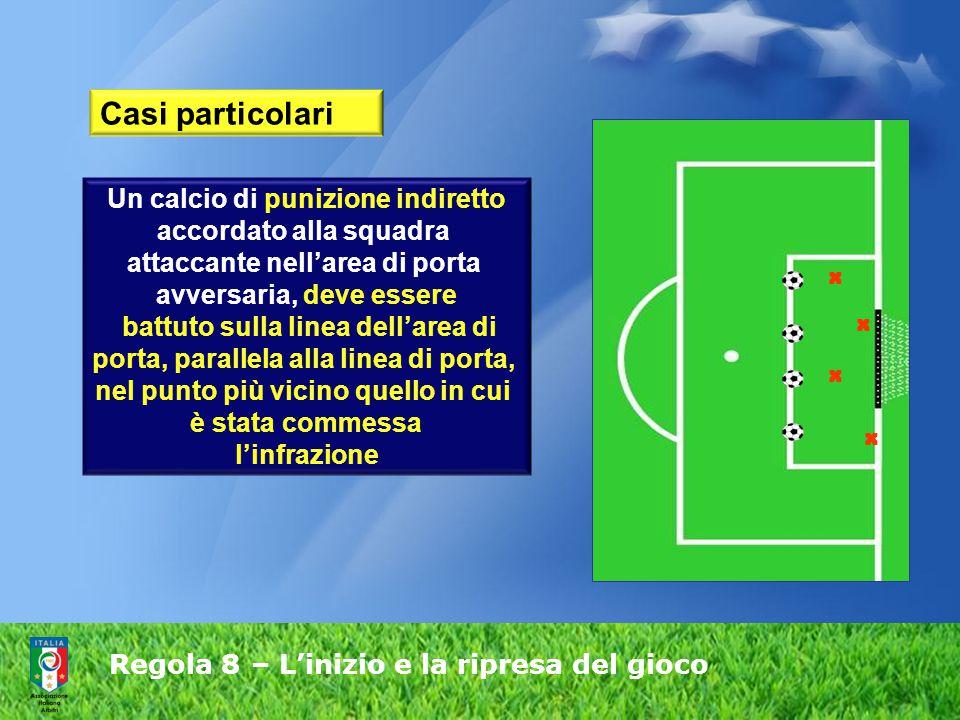 Regola 8 – L'inizio e la ripresa del gioco Un calcio di punizione indiretto accordato alla squadra attaccante nell'area di porta avversaria, deve essere battuto sulla linea dell'area di porta, parallela alla linea di porta, nel punto più vicino quello in cui è stata commessa l'infrazione x x x x Casi particolari