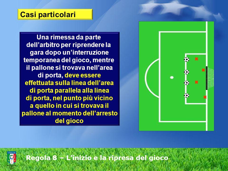 Regola 8 – L'inizio e la ripresa del gioco Una rimessa da parte dell'arbitro per riprendere la gara dopo un'interruzione temporanea del gioco, mentre