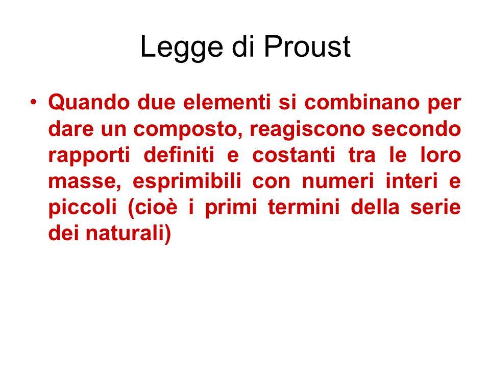 Legge di Proust Quando due elementi si combinano per dare un composto, reagiscono secondo rapporti definiti e costanti tra le loro masse, esprimibili