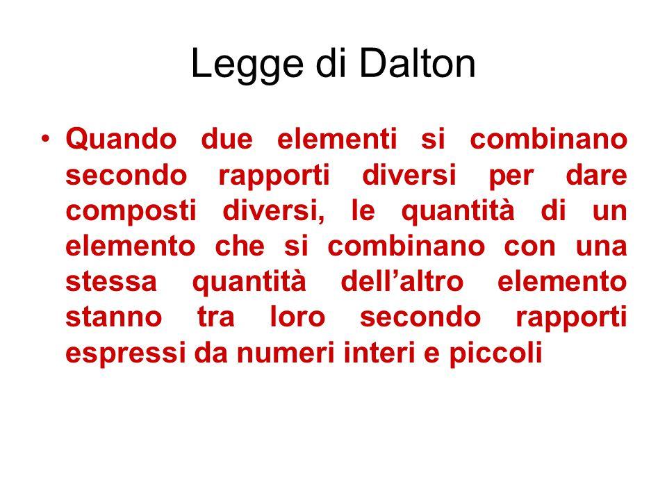 Legge di Dalton Quando due elementi si combinano secondo rapporti diversi per dare composti diversi, le quantità di un elemento che si combinano con u