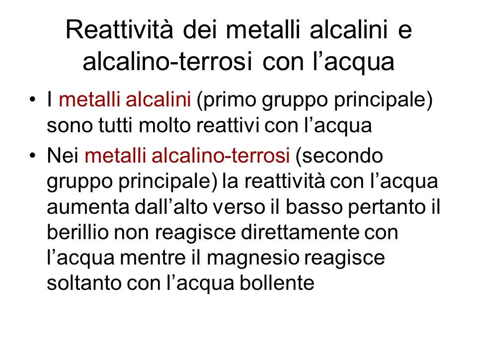 Reattività dei metalli alcalini e alcalino-terrosi con l'acqua I metalli alcalini (primo gruppo principale) sono tutti molto reattivi con l'acqua Nei