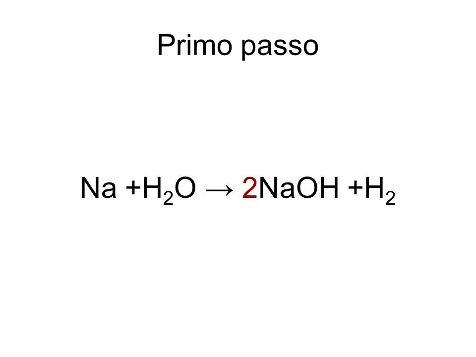 Primo passo Na +H 2 O → 2NaOH +H 2