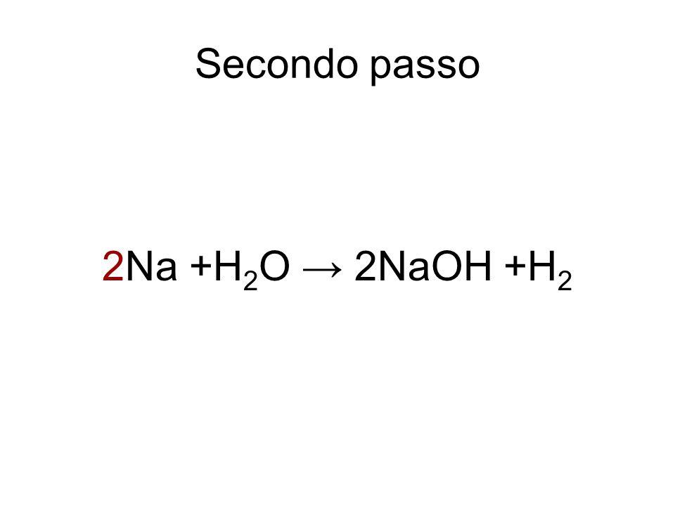 Secondo passo 2Na +H 2 O → 2NaOH +H 2