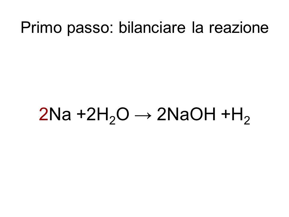 Primo passo: bilanciare la reazione 2Na +2H 2 O → 2NaOH +H 2